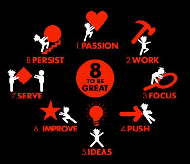8-claves-exito