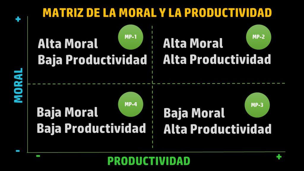 """Moral Y Productividad De """"La Tropa"""" (1/2)"""